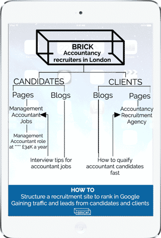 SEO structure recruitment agency